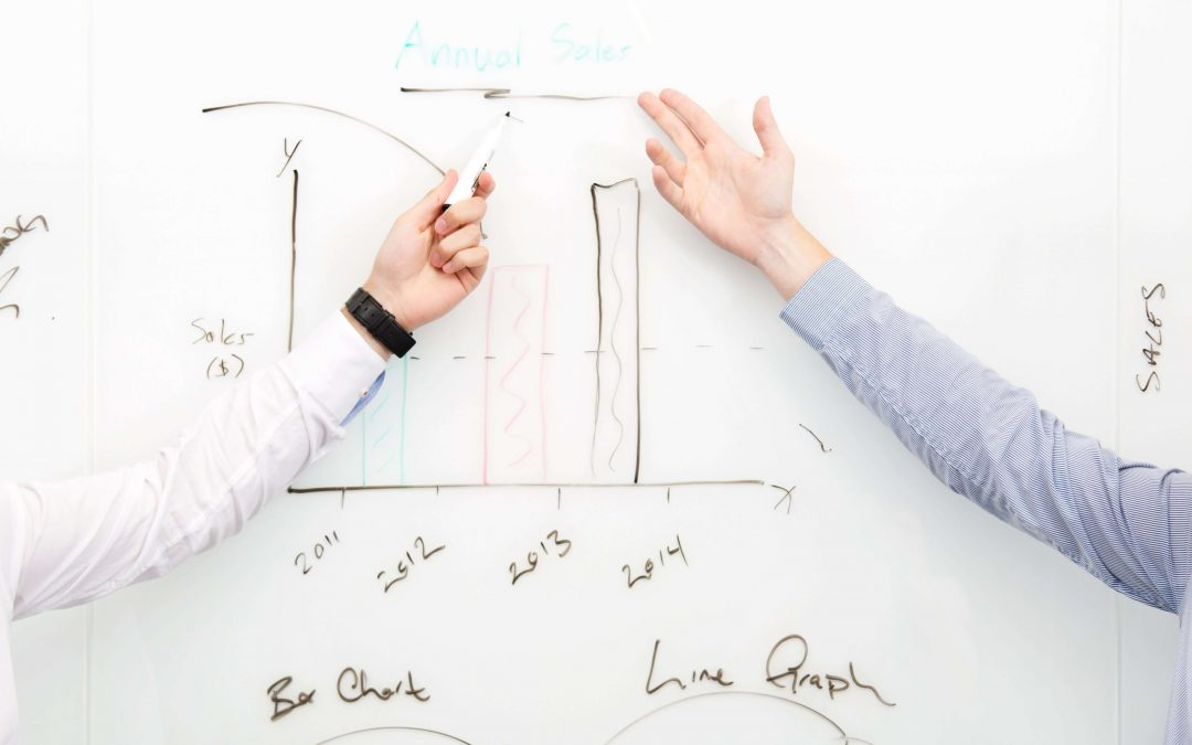Steps to Giving Your Best Presentation at Work